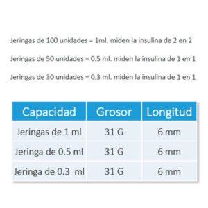 Jeringas para administración de insulina x und